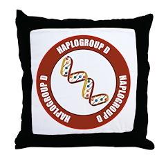 Haplogroup D Throw Pillow