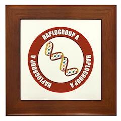 Haplogroup A Framed Tile