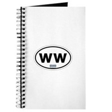 Wildwood NJ Journal