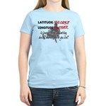 Snowmbobiling Latitude/Longitude Women's Light T-S