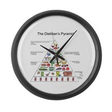 Dietitian's Pyramid Large Wall Clock