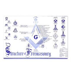 Structure of Masonry Postcards (Package of 8)