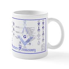 Structure of Masonry Mug
