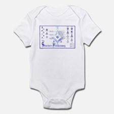 Structure of Masonry Infant Bodysuit