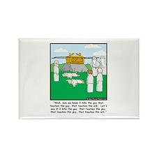 The Ark Rectangle Magnet (10 pack)