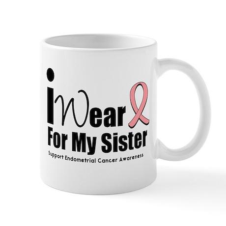 Endometrial Cancer Mug