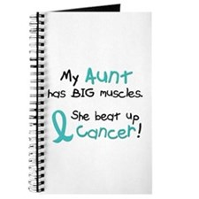 Big Muscles 1.1 TEAL (Aunt) Journal