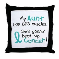 Big Muscles 1.2 TEAL (Aunt) Throw Pillow