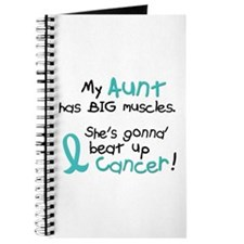 Big Muscles 1.2 TEAL (Aunt) Journal