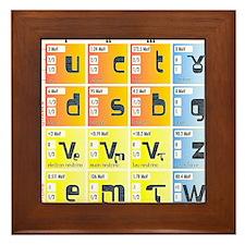 Cute Elementary Framed Tile