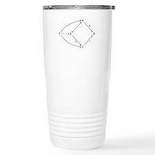 Cute Commutative diagram Travel Mug
