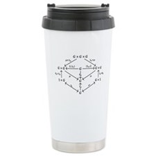 Group Axioms Travel Mug