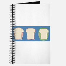 3 yummy sandwiches Journal