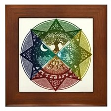 Elemental Mandala Framed Tile