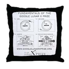 Fundamentals Throw Pillow