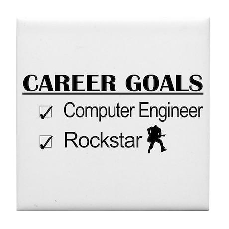 Computer Engineer Career Goals Rockstar Tile Coast