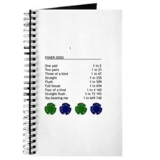 Poker odds Journal