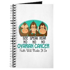 See Speak Hear No Ovarian Cancer 1 Journal