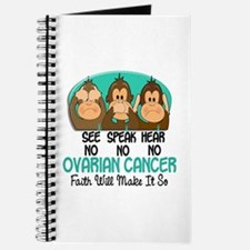 See Speak Hear No Ovarian Cancer 1 Journal