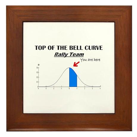 Top of the Bell Curve Framed Tile