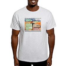 Homeopathy T-Shirt