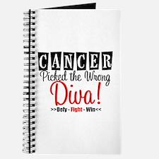 CancerWrongDiva Journal