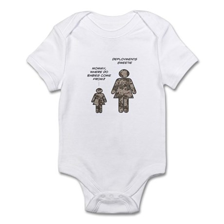 Where do babies come from? (c Infant Bodysuit