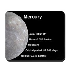 Mercury mousepad