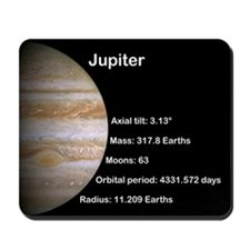Jupiter mousepad