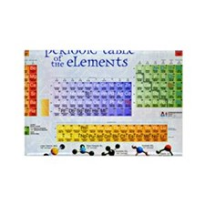 Cool Periodic table Rectangle Magnet (10 pack)
