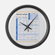 Amino acids Large Wall Clock