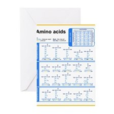 Cute Periodic table of the elements Greeting Cards (Pk of 10)