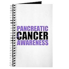 Pancreatic Cancer Journal
