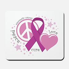 Pancreatic Cancer: PLC Mousepad