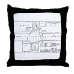 County Signal Number 1 Throw Pillow