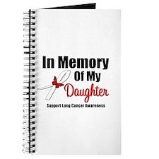 InMemoryDaughter LC Journal
