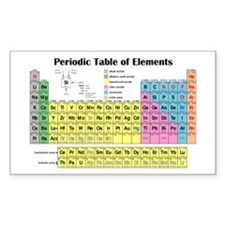 Periodic Table of Elements Rectangle Sticker 10 p