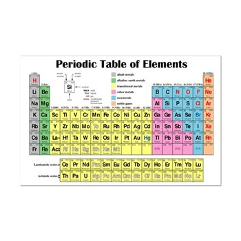 Dynamic periodic table about 179484 datu mofo this site contains information about dynamic periodic table about urtaz Gallery