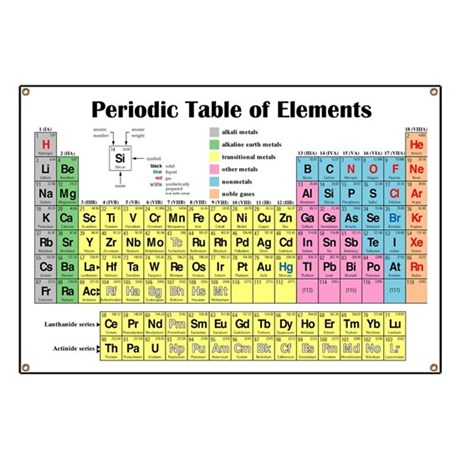 Periodic table of elements banner by periodictableof for 99 periodic table