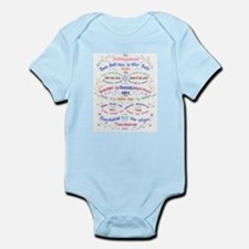 Ten Commandments Infant Bodysuit