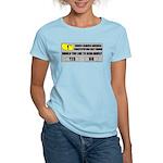 Error Loading America (RKBA) Women's Light T-Shirt