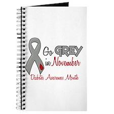 Diabetes Awareness Month 1.2 Journal