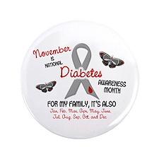 "Diabetes Awareness Month 2.2 3.5"" Button"