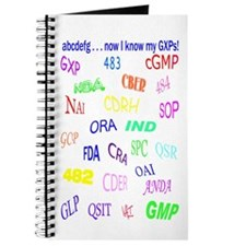 GXP Acronym Journal