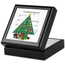 Dietitian Christmas Keepsake Box
