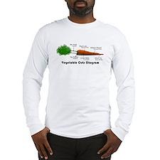 Vegetarian Diagram Long Sleeve T-Shirt