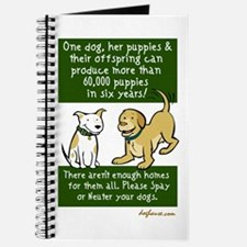 Sixty Thousand Dogs - Spay Neuter Journal