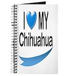 My Chihuahua Journal