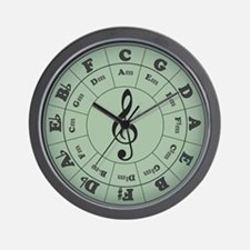 Green Circle of Fifths Wall Clock