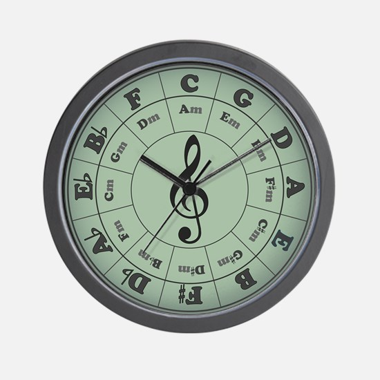 Green Circle of Fifths Wall Clock